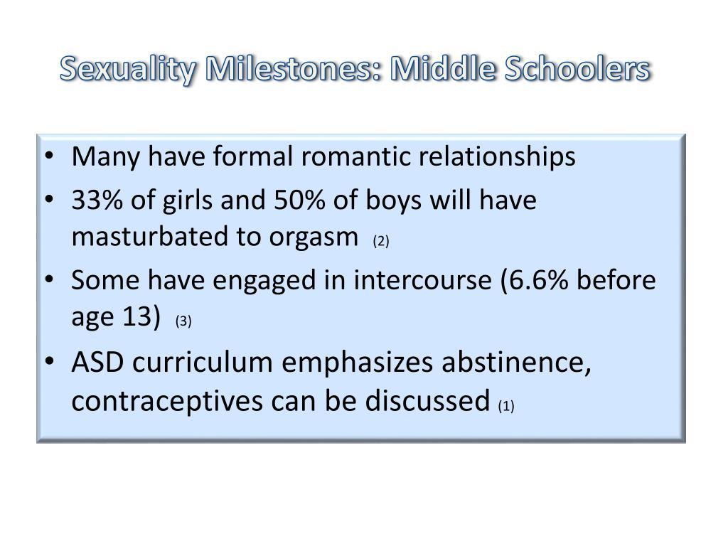 Sexuality Milestones: Middle
