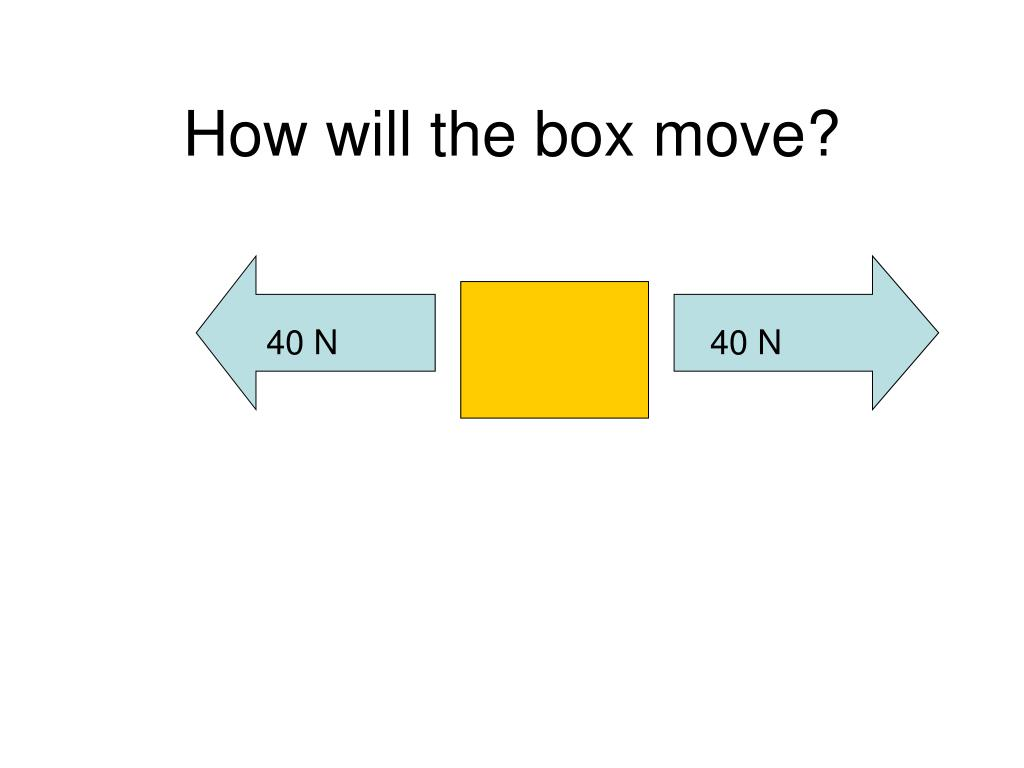 How will the box move?