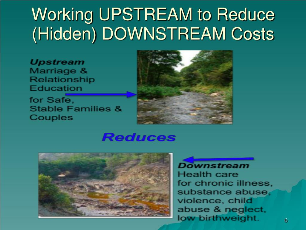 Working UPSTREAM to Reduce (Hidden) DOWNSTREAM Costs