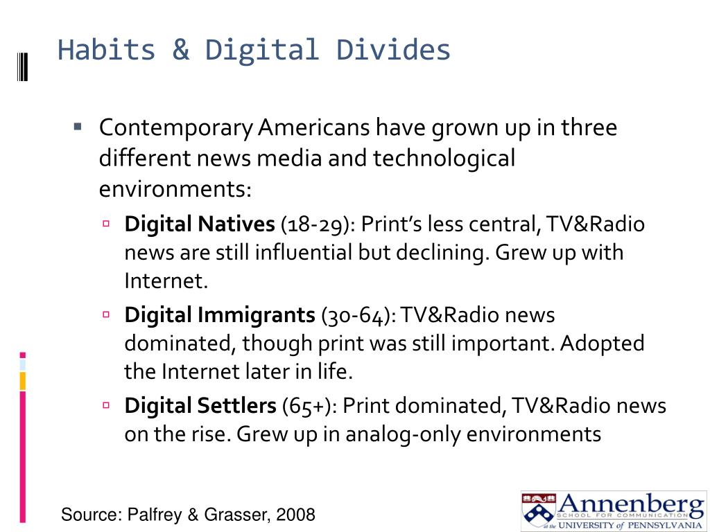 Habits & Digital Divides