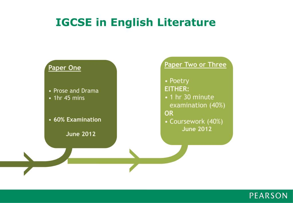 aqa english literature a coursework mark scheme (comparative essay example): a level english literature for the litb4 coursework to help any students who will be doing this course and essay example): a level english literature aqa b litb4.