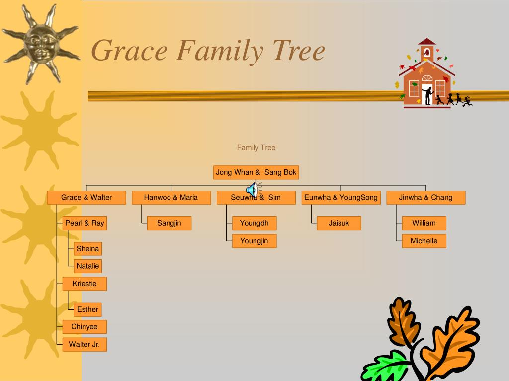 Grace Family Tree