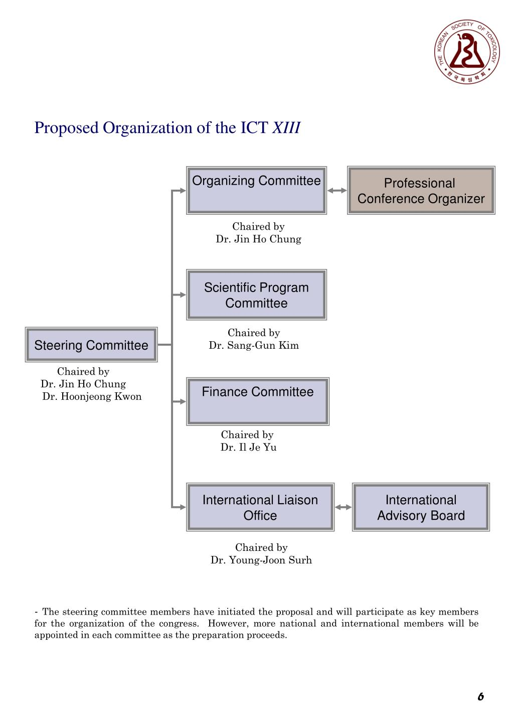 Proposed Organization of the ICT
