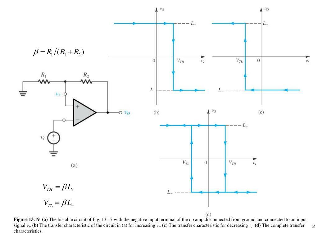 Figure 13.19  (a)