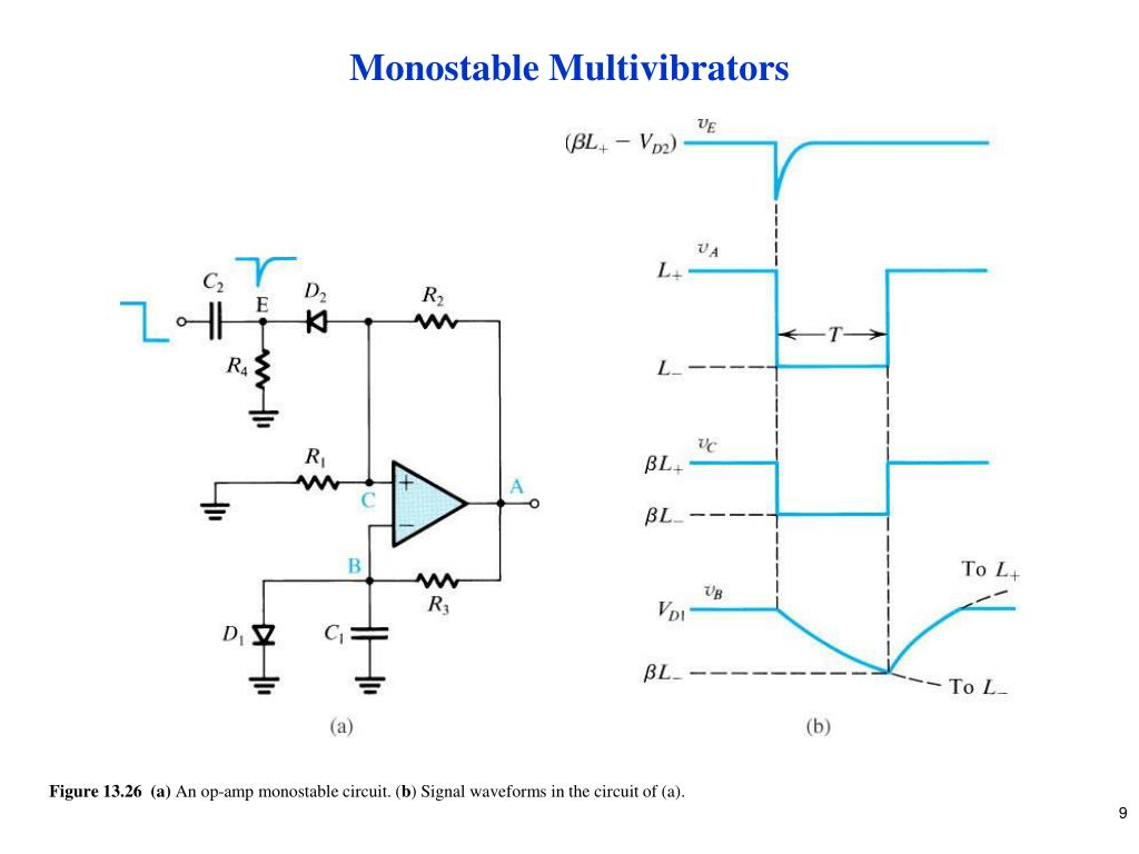Monostable Multivibrators