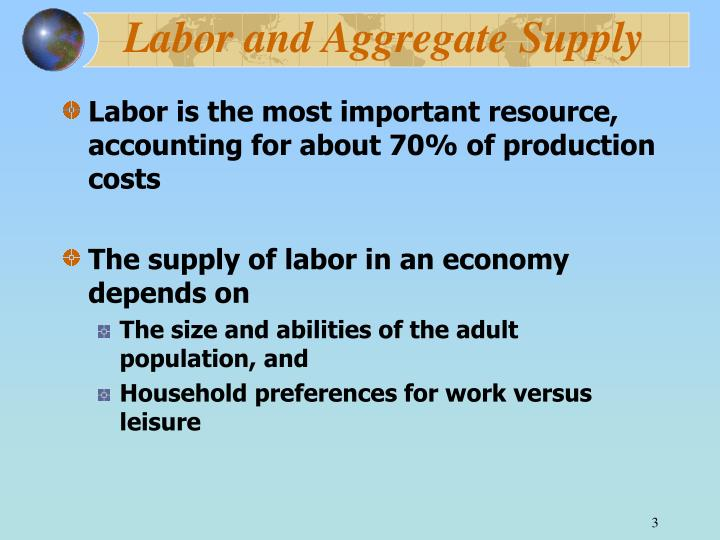 Labor and aggregate supply l.jpg