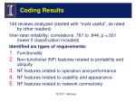 coding results
