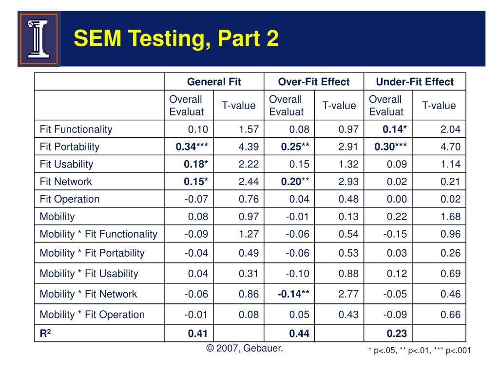 SEM Testing, Part 2