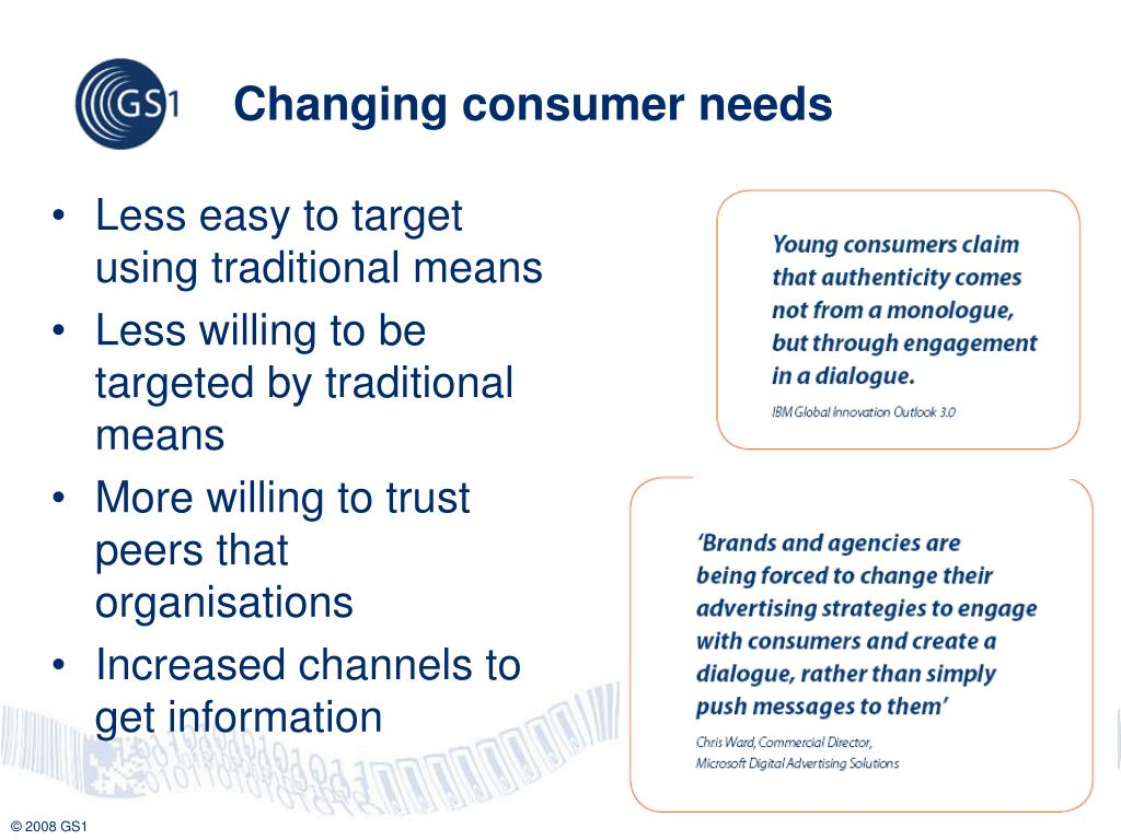Changing consumer needs