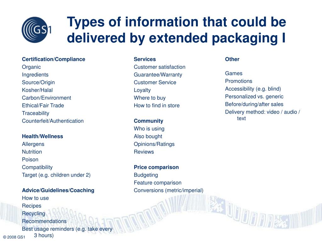 Types of information that could be delivered by extended packaging I