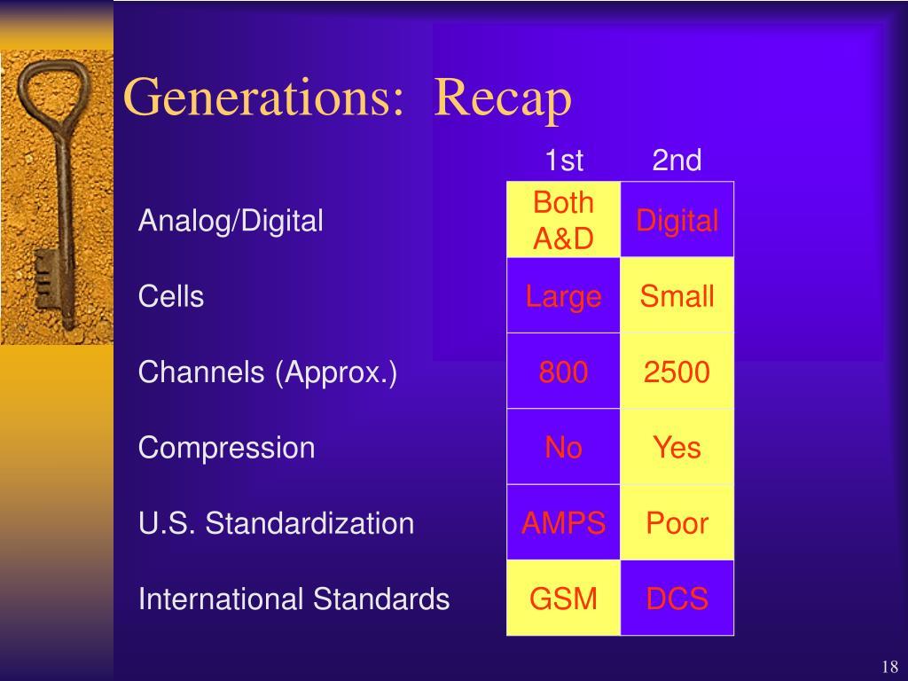 Generations:  Recap