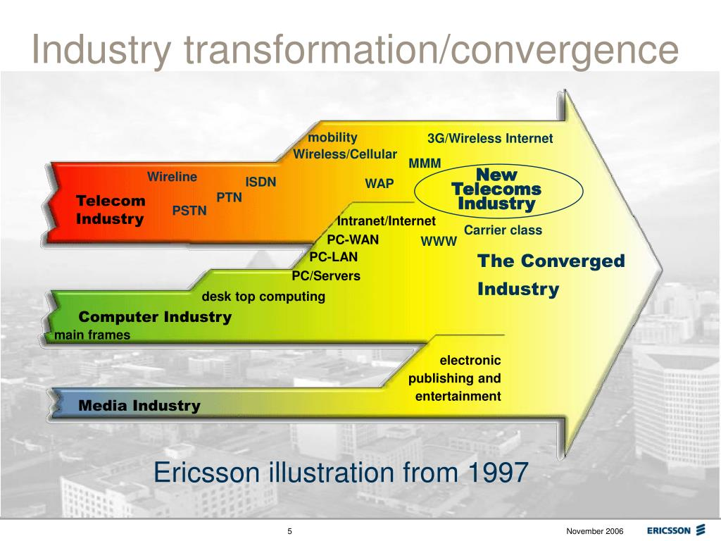 Industry transformation/convergence