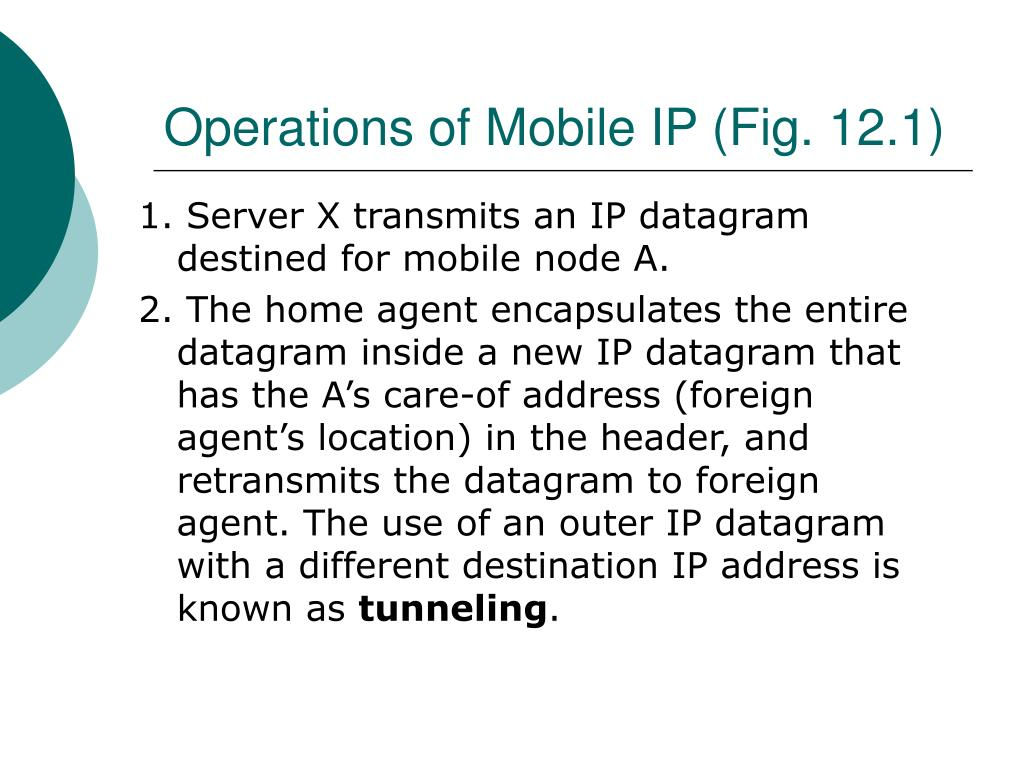 Operations of Mobile IP (Fig. 12.1)