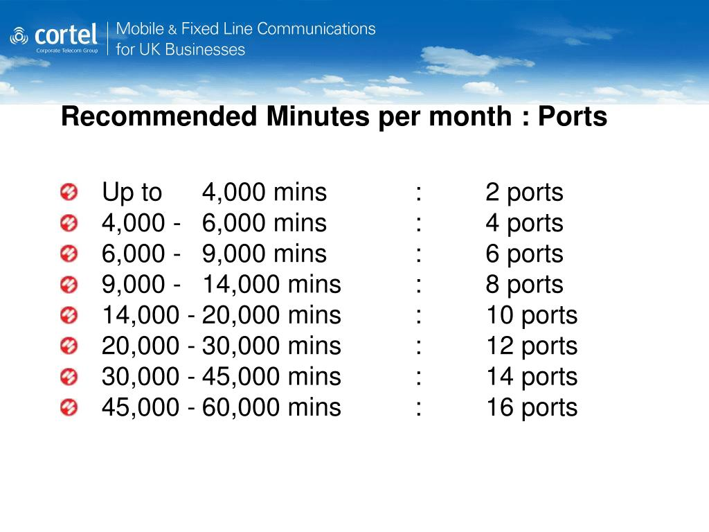 Recommended Minutes per month : Ports