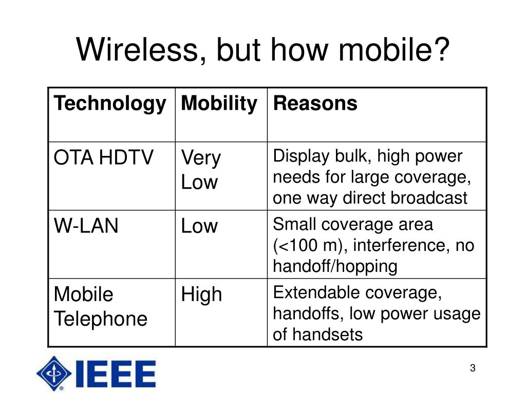 Wireless, but how mobile?