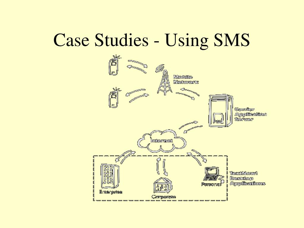 Case Studies - Using SMS