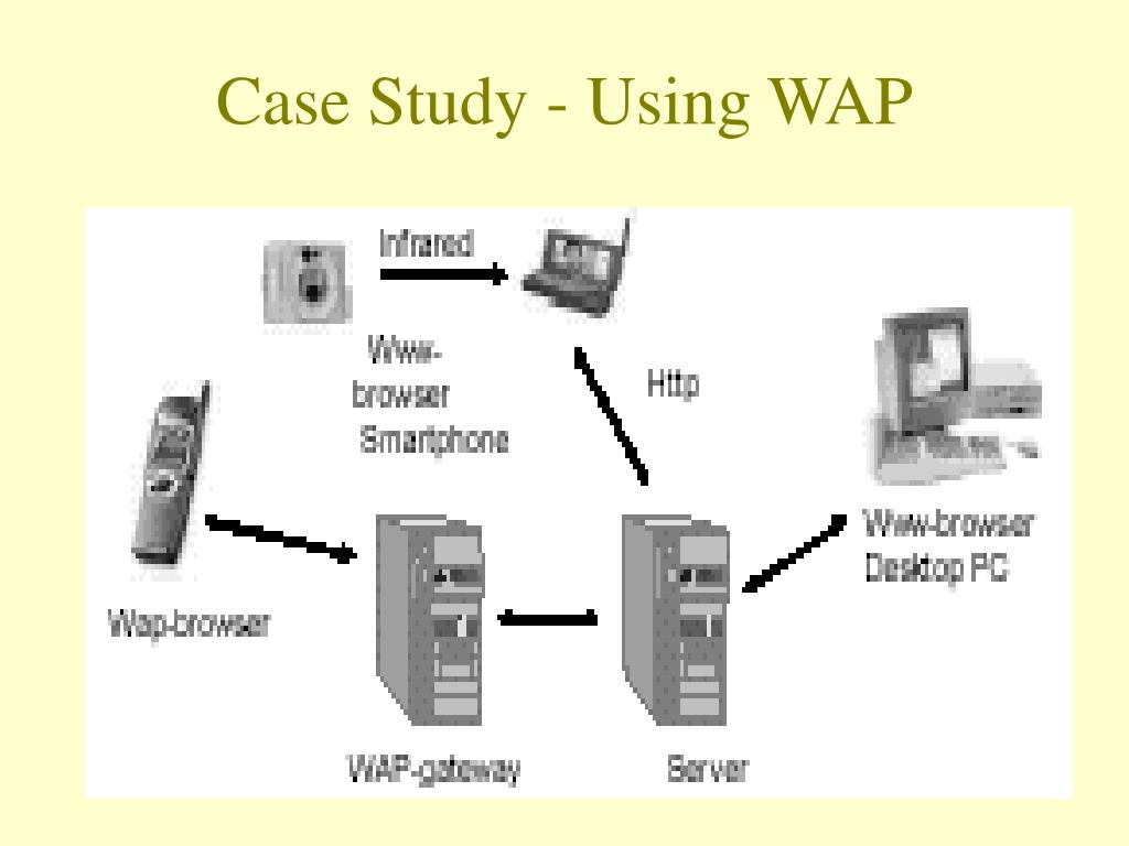Case Study - Using WAP