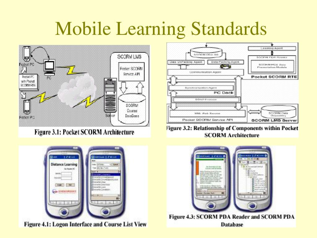 Mobile Learning Standards