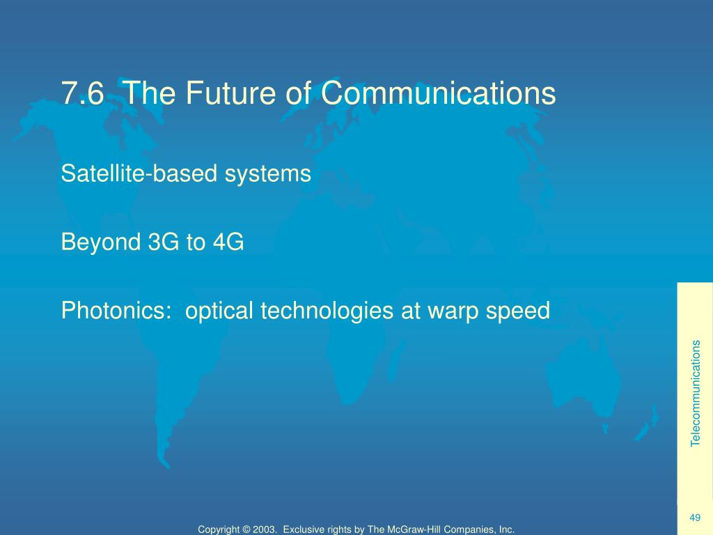 7.6  The Future of Communications