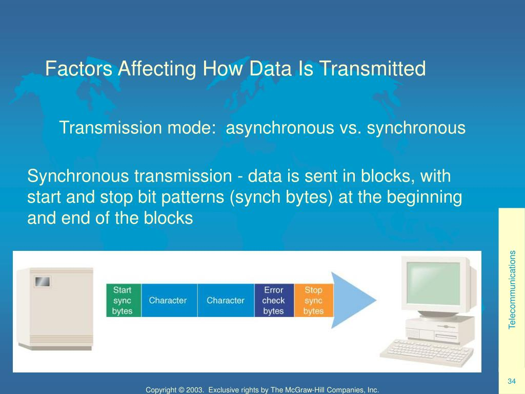 Factors Affecting How Data Is Transmitted