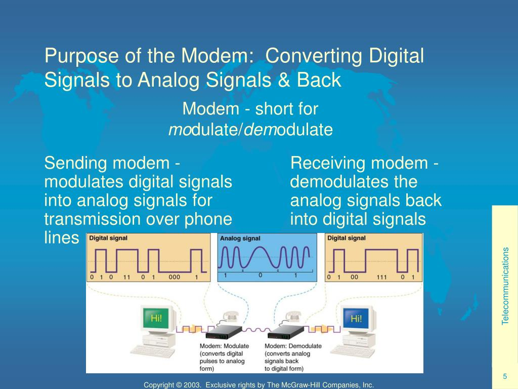 Purpose of the Modem:  Converting Digital Signals to Analog Signals & Back
