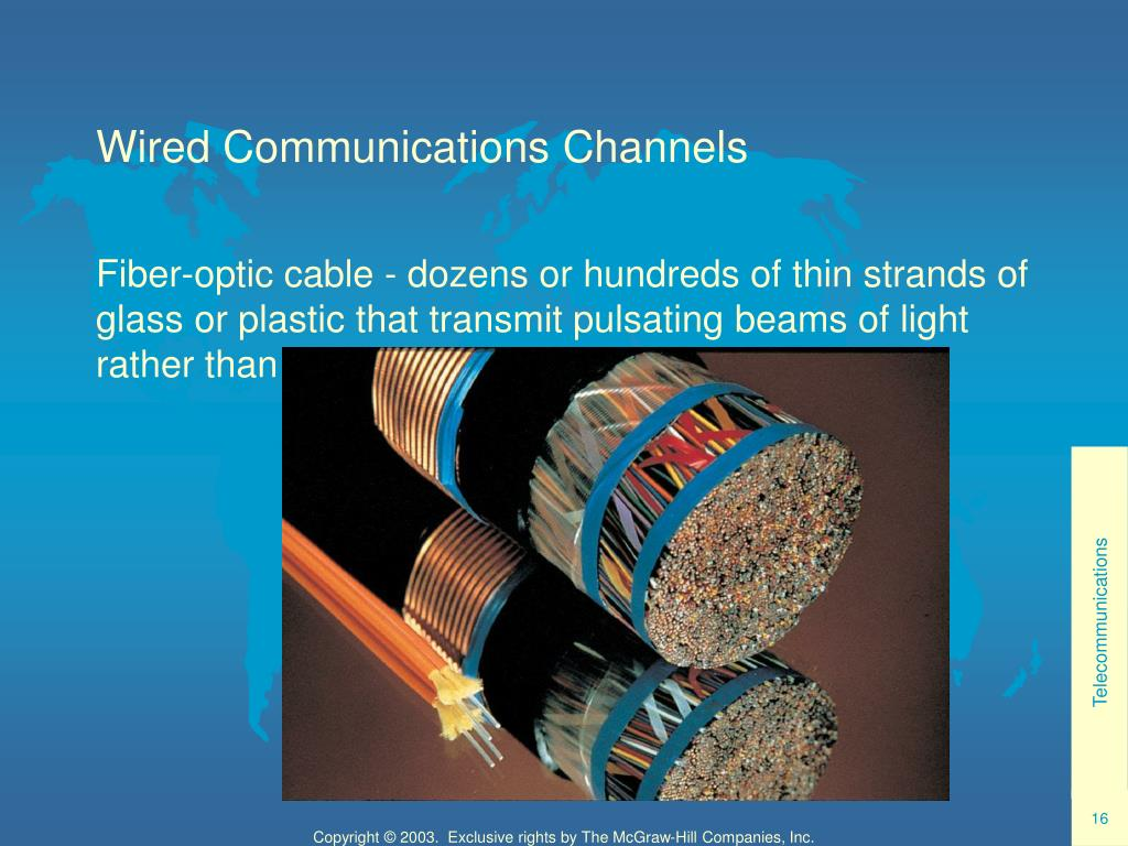 Wired Communications Channels