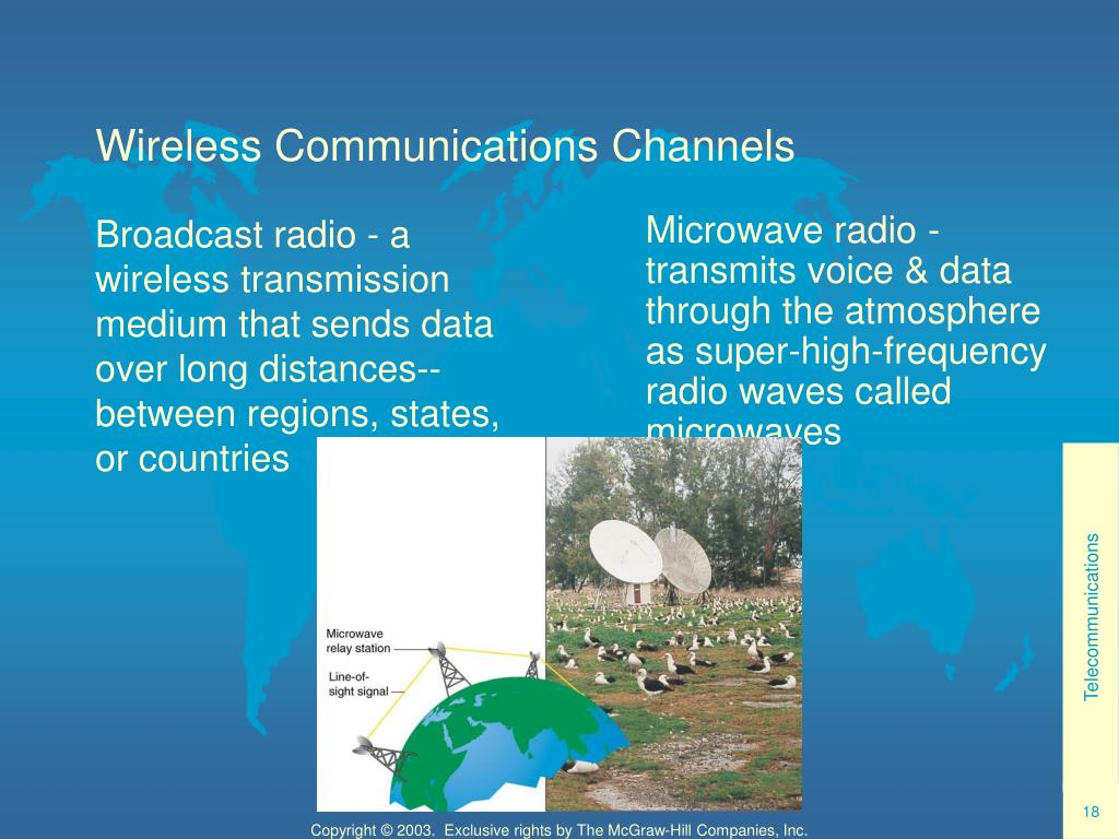 Wireless Communications Channels