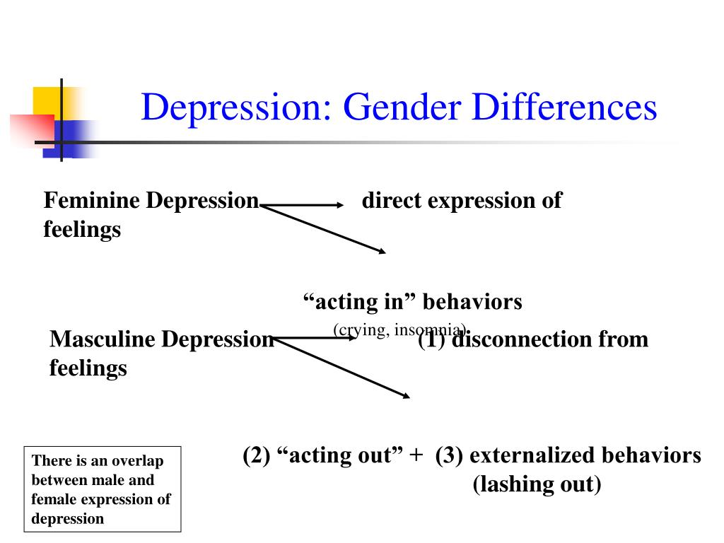 gender differences in depression Although females run greater risk for affective disorders, the greater vulnerability of women for these disorders varies with the age the present study evaluates the lifetime incidence of.