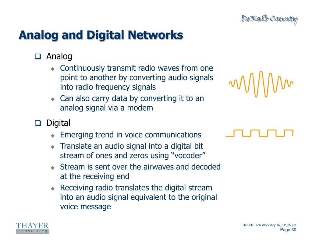 Analog and Digital Networks