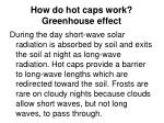 how do hot caps work greenhouse effect