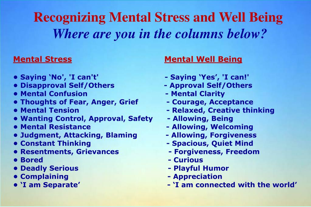 Recognizing Mental Stress and Well Being