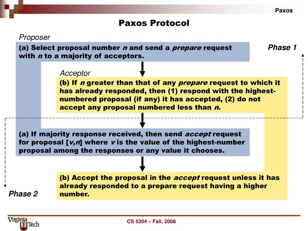 (a) Select proposal number