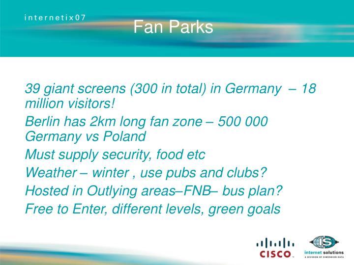 Fan Parks