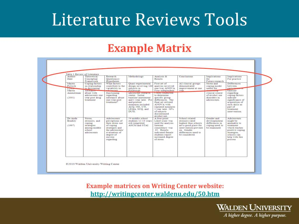 Top 15 Tools to Help You with Writing a Literature Review