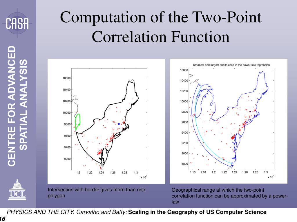 Computation of the Two-Point Correlation Function