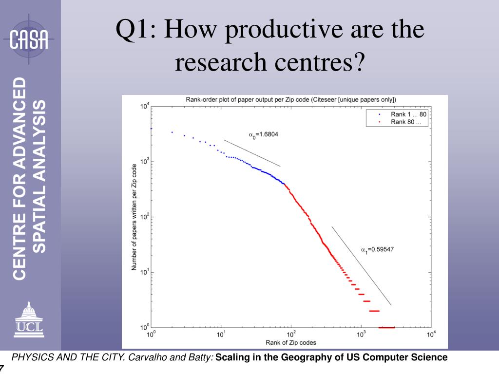 Q1: How productive are the research centres?