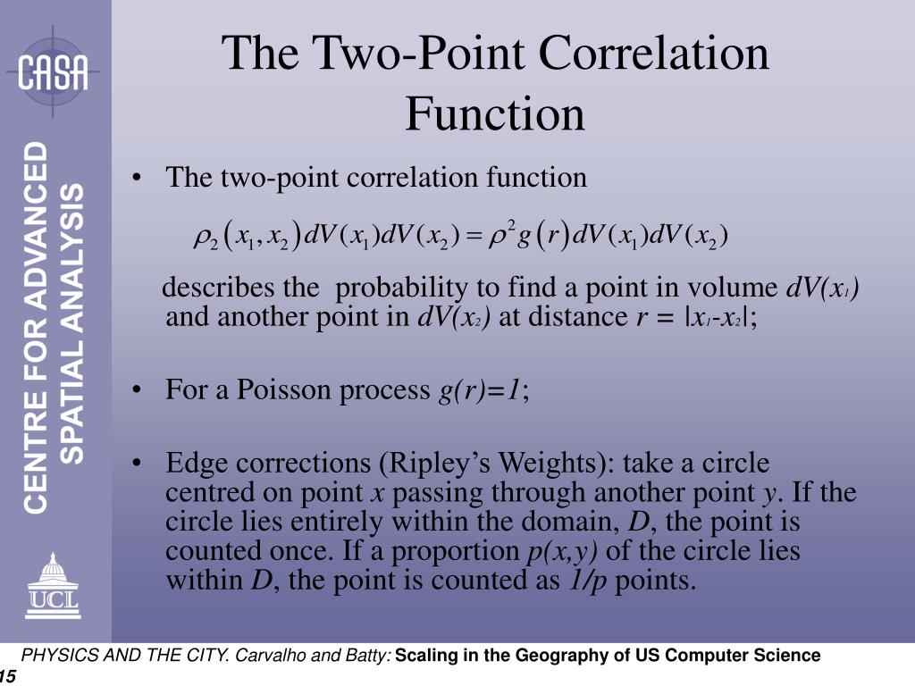 The Two-Point Correlation Function