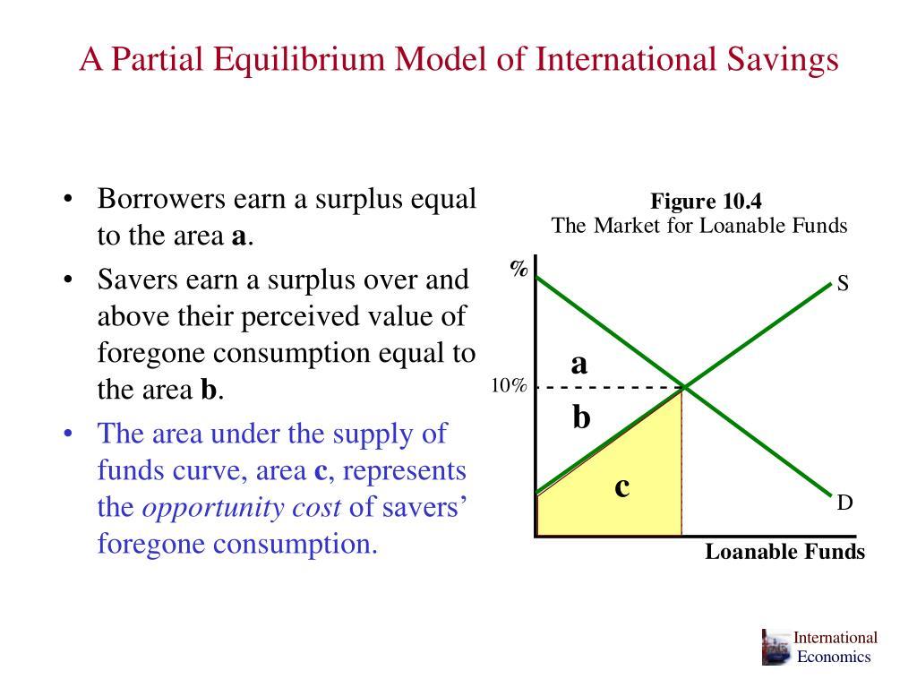 A Partial Equilibrium Model of International Savings