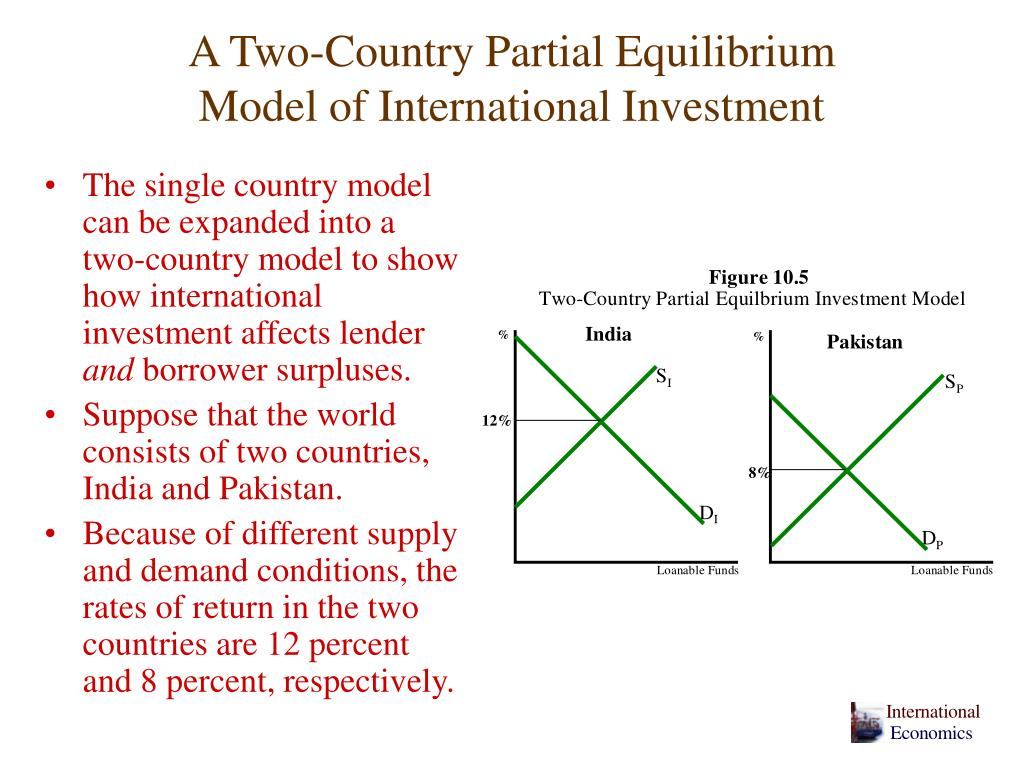 A Two-Country Partial Equilibrium
