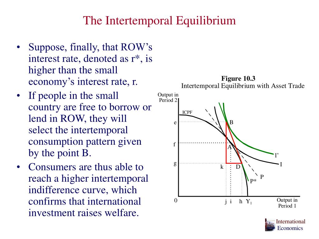 The Intertemporal Equilibrium