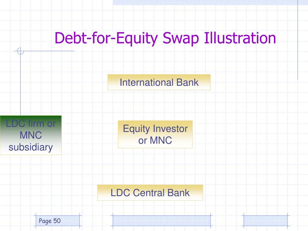 Debt-for-Equity Swap Illustration