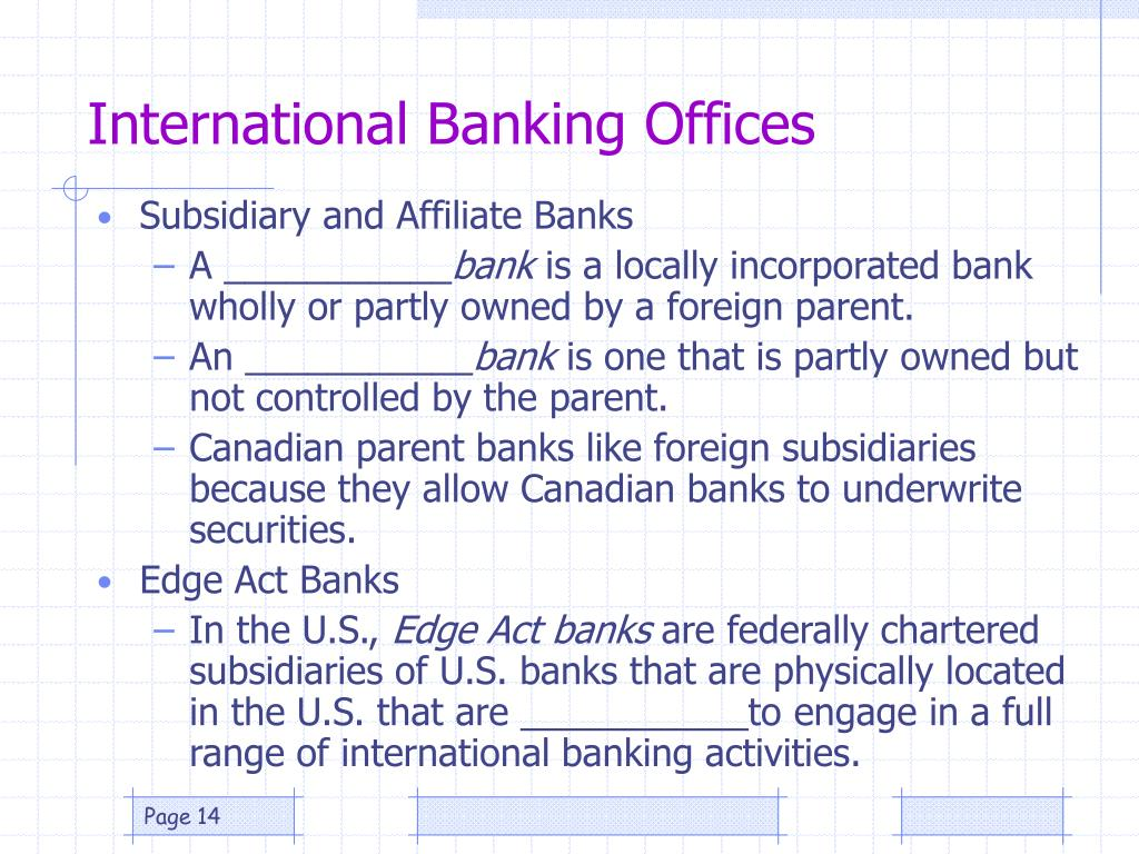 International Banking Offices