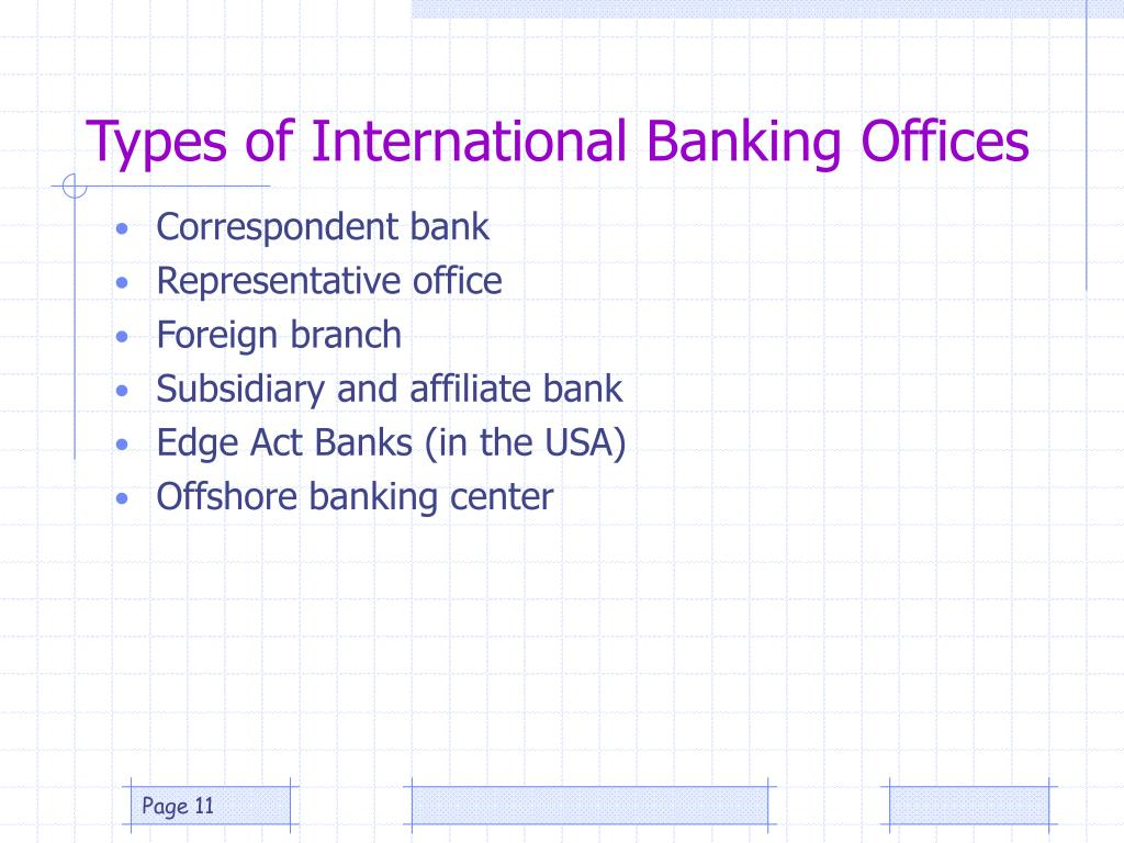 Types of International Banking Offices