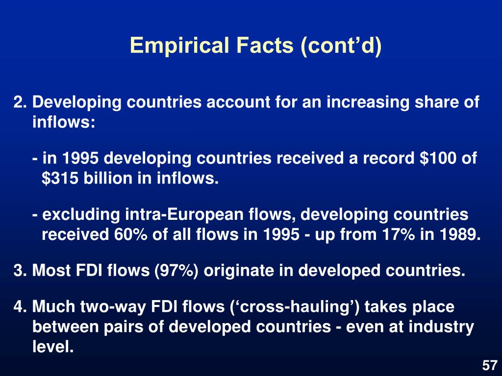 Empirical Facts (cont'd)