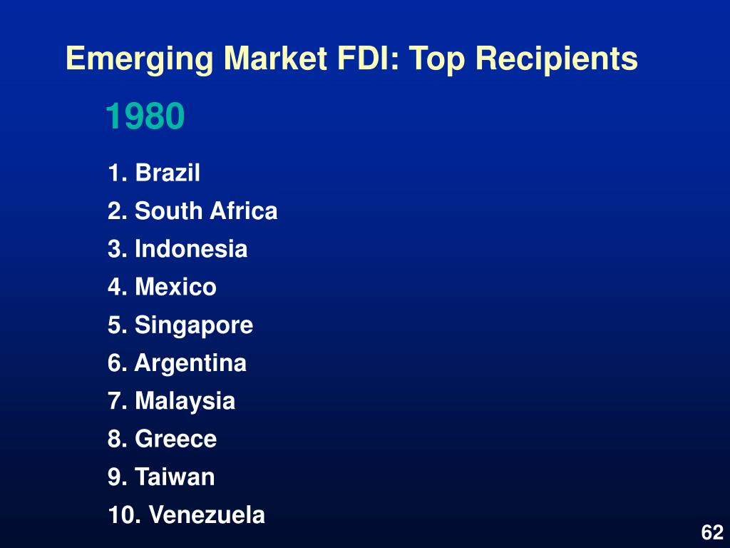 Emerging Market FDI: Top Recipients