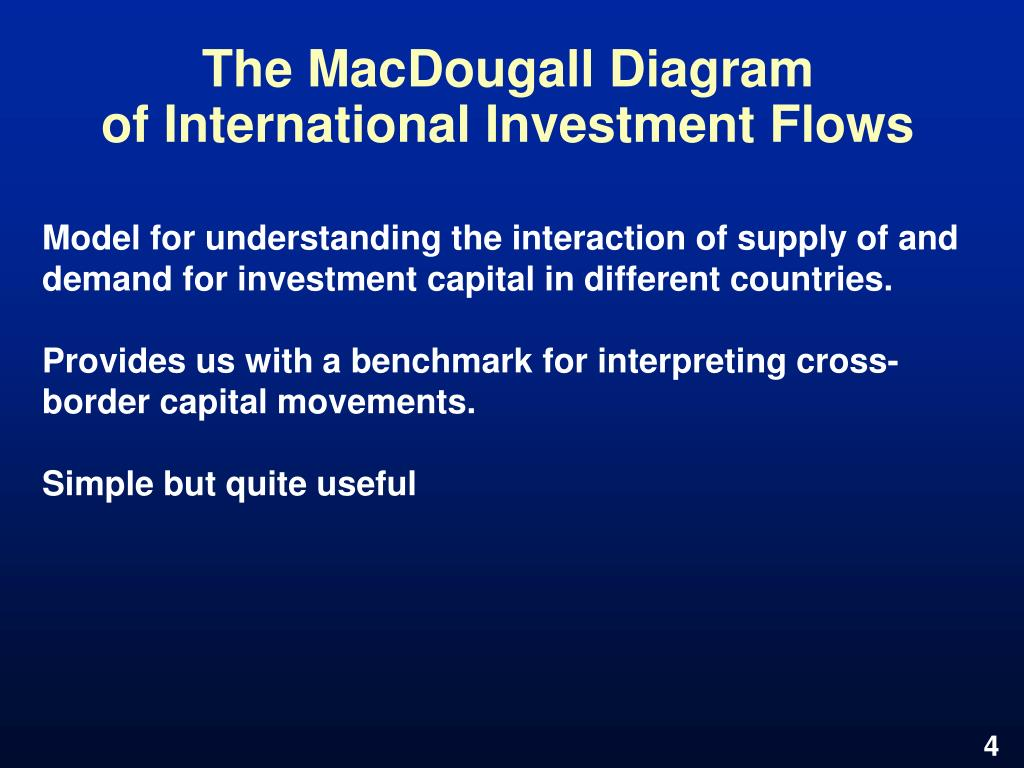 The MacDougall Diagram