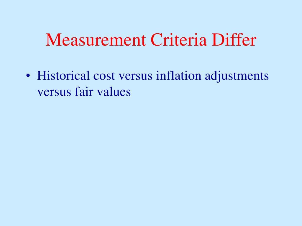 Measurement Criteria Differ