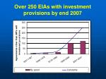 over 250 eias with investment provisions by end 2007