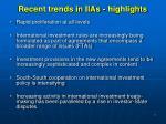 recent trends in iias highlights