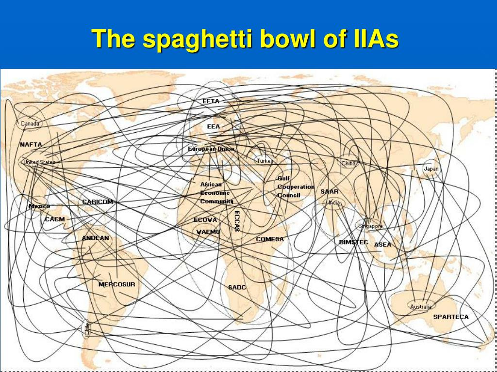 The spaghetti bowl of IIAs
